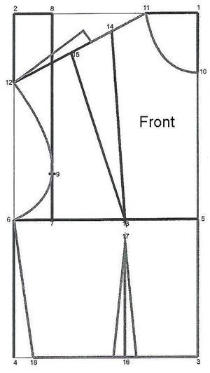 วิธีการร่างแบบเสื้อท่อนบนพื้นฐาน