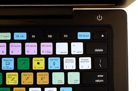 Cheat Sheet: The Ultimate Guide To Keyboard Shortcuts For Mac And