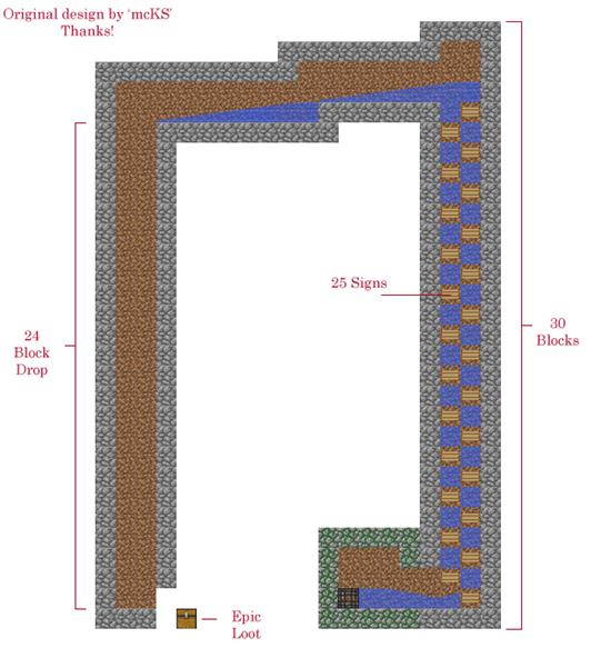 how to build a spawner