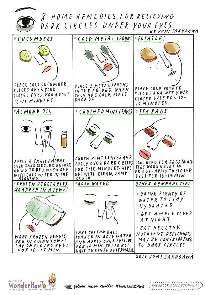 8 Home Remedies That'll Get Rid of Those Dark Circles ...
