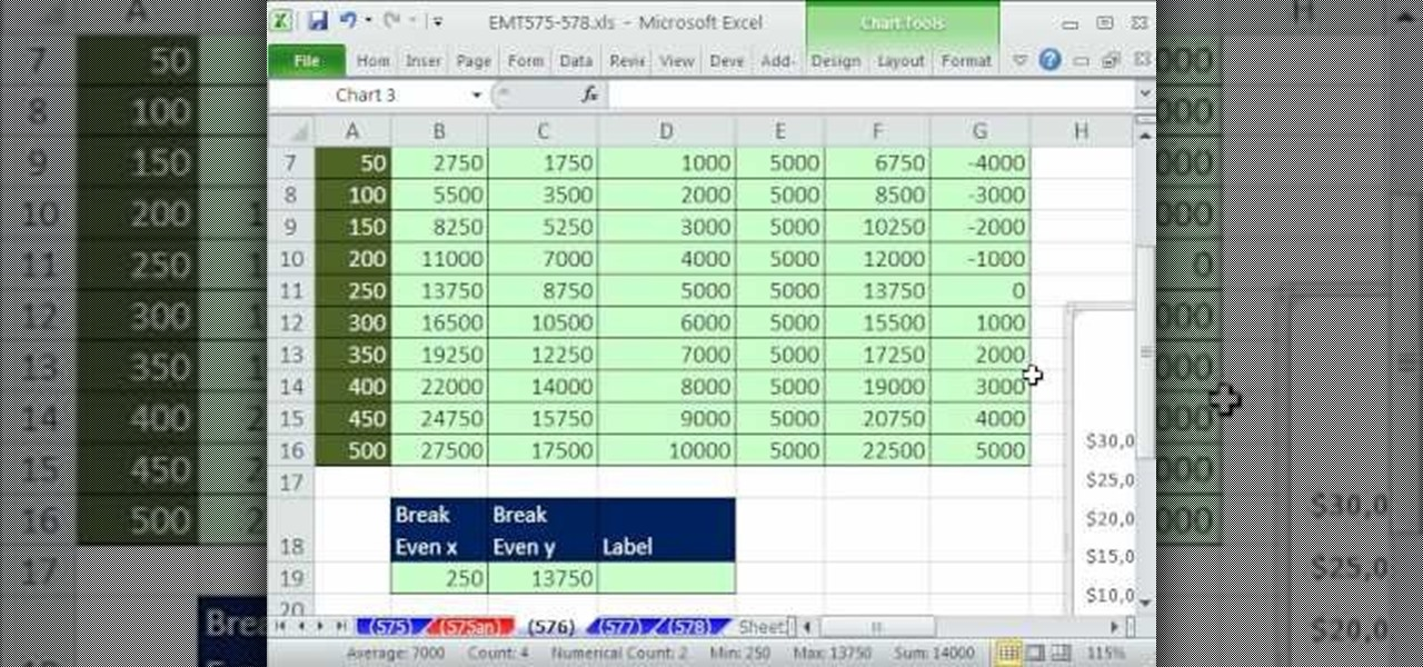 how to create a dynamic break even chart in microsoft excel microsoft office wonderhowto