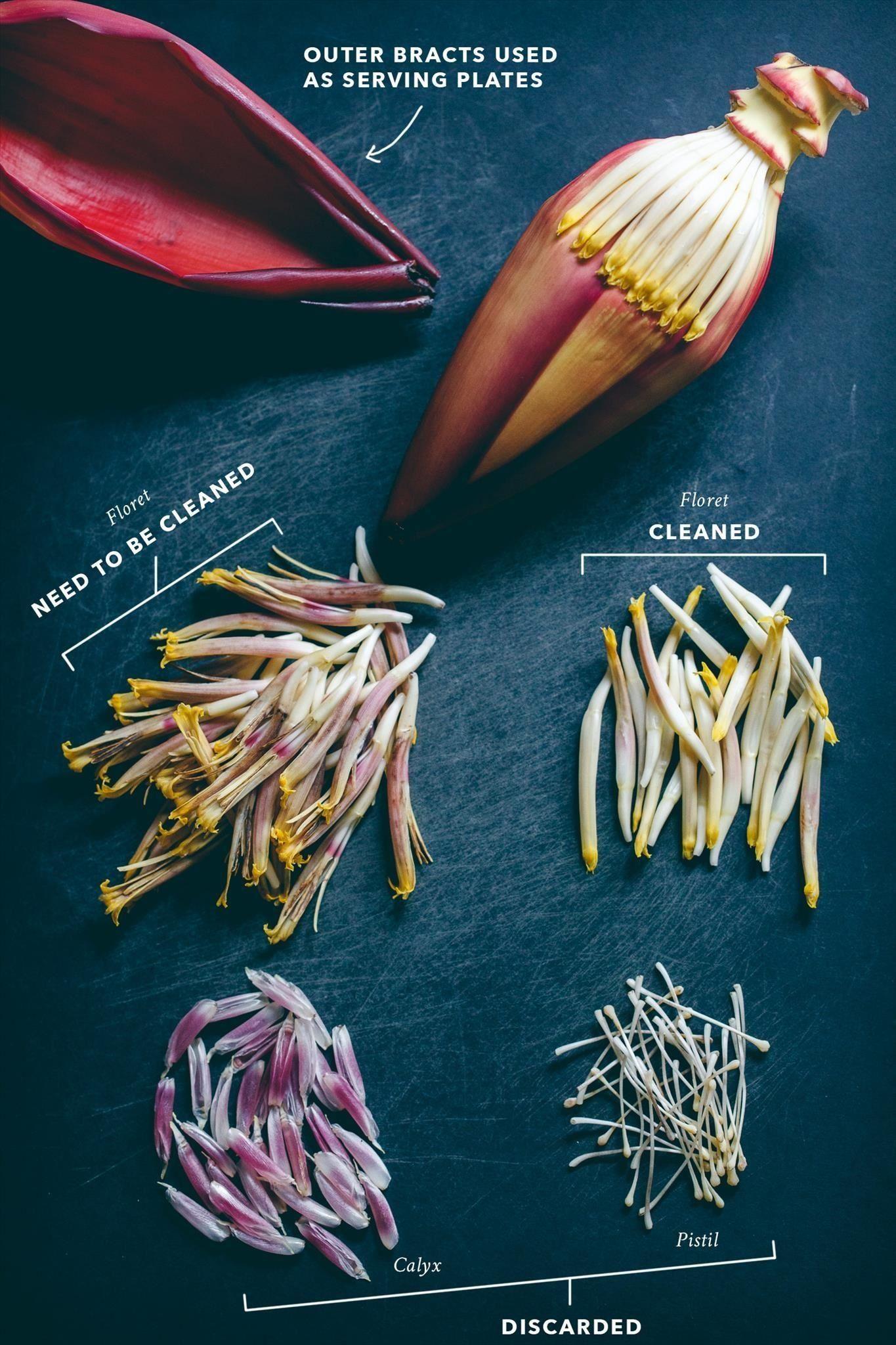 Weird Ingredient Wednesday: The Banana Flower