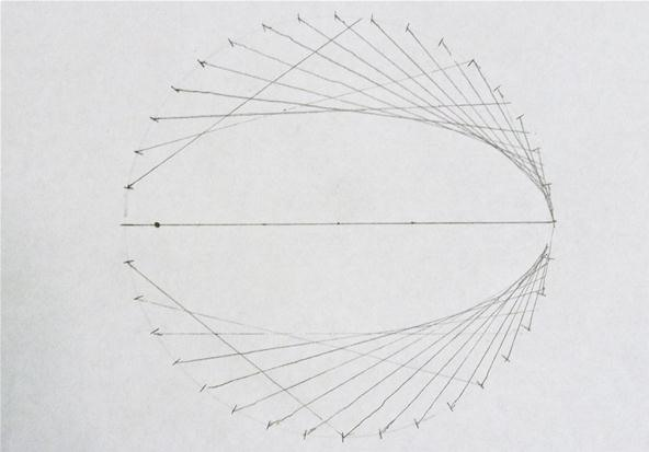Drawing Using Straight Lines : How to create concentric circles ellipses cardioids
