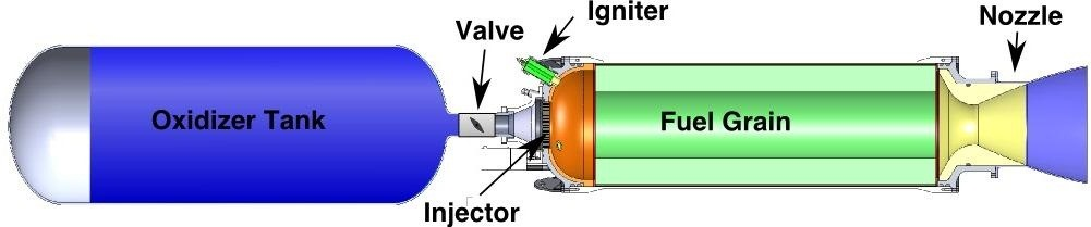 See-Through DIY Rocket Engine Lets You Watch Fuel Combustion in Action