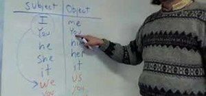 Differentiate between subject & object pronouns