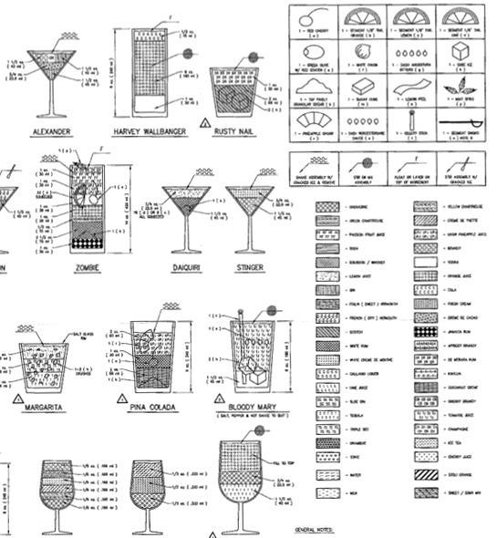 Cocktail Blueprints « Bartending