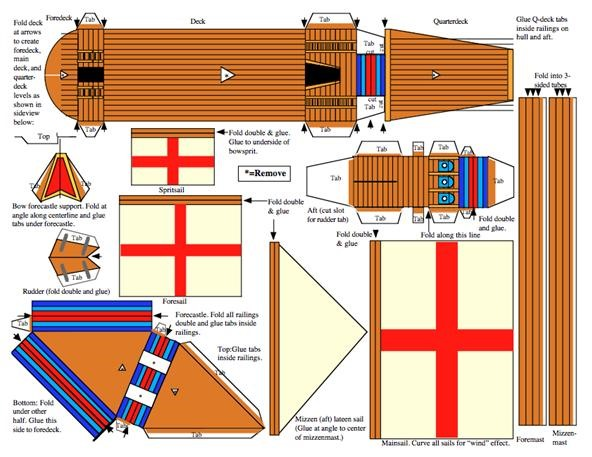 How to Recreate Models of Christopher Columbus's Sailing ...