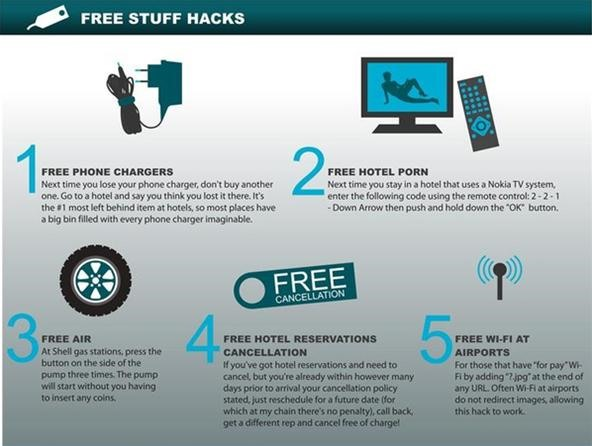 35 Life Hacks! Free Perks, Snarky Tricks and More