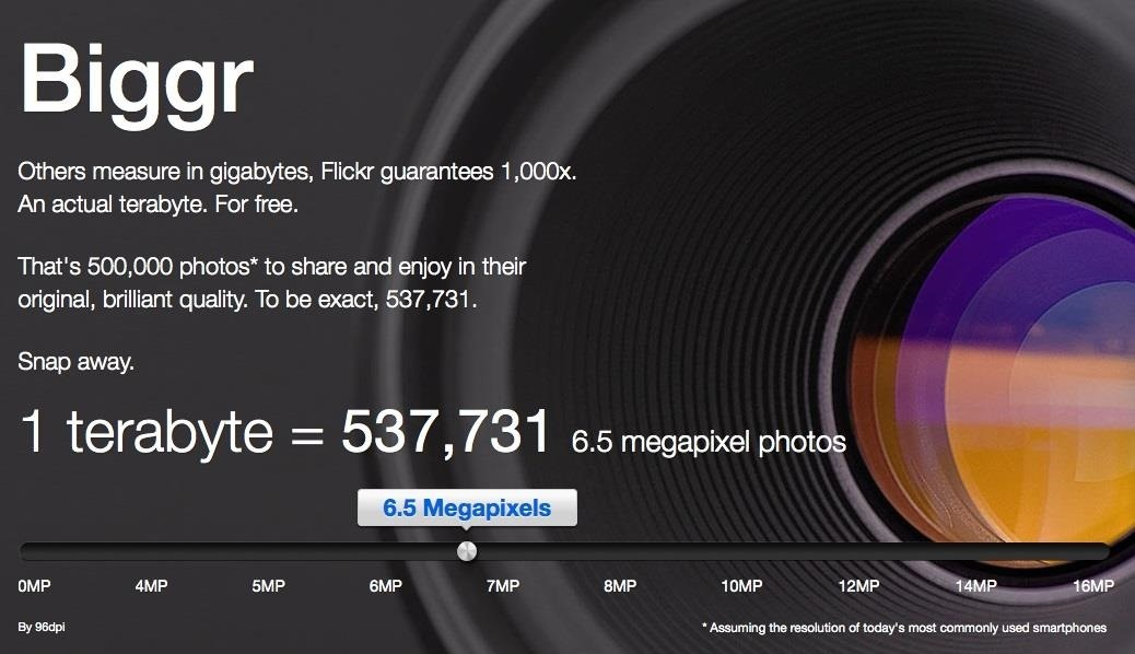 How to Use Your New Terabyte of Free Flickr Storage for More Than Just Photos Using This Hack