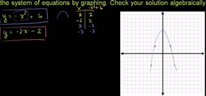 Solve non-linear systems of equations by graphing