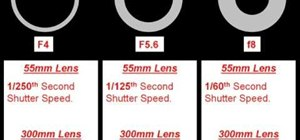 Understand & use depth of field (DOF)