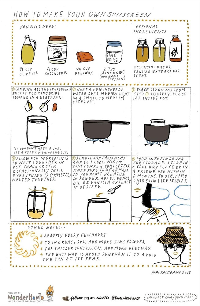 How to make your own non toxic sunscreen at home the for How to make your own house
