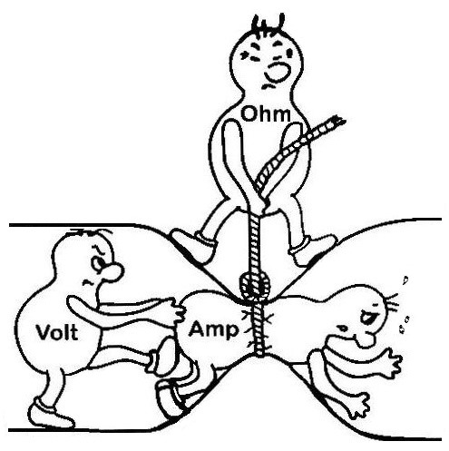 Electricity/Electronics for Hackers: Basics: Part 3 (AC/DC, Ohm's Law, Electric Power).