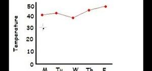 Create a line graph