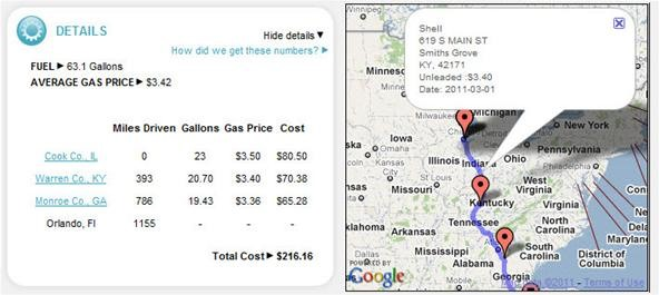 How to Calculate the Cost of Driving « Travel Tips :: WonderHowTo