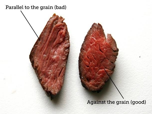 How to Cut Meat Against the Grain recommendations