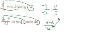Evaluate fractions containing variables
