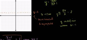 Graph radical functions in college algebra