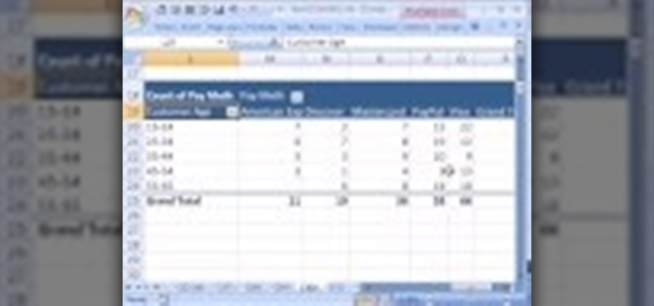 How To Create Quantitative Data Cross Tabulation In Ms Excel