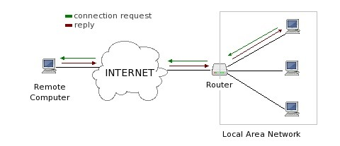 Networking Foundations: Basic IP Addressing (Part 2)
