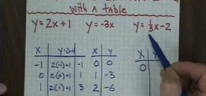 Graph linear equations with a table of values