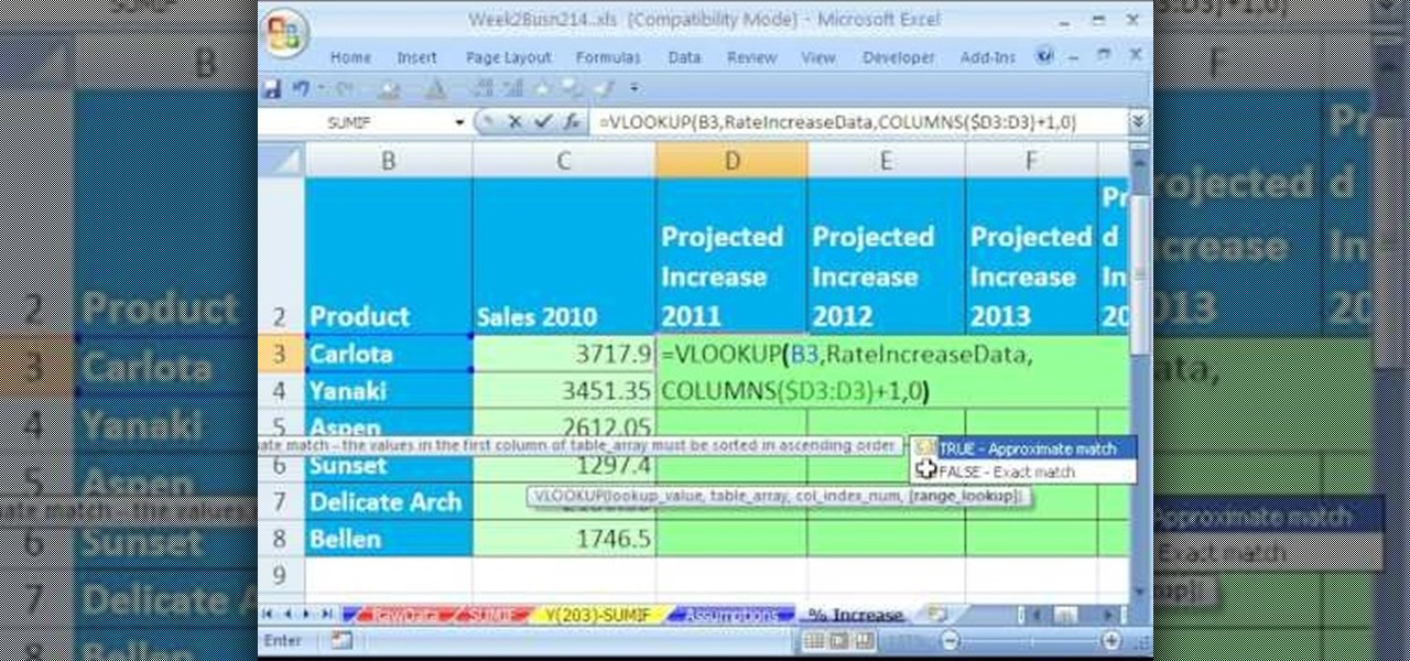 Ms Access Sales Forecast Template