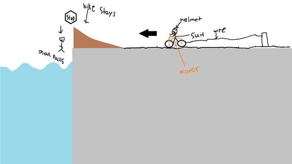 Ocean BMX Jump