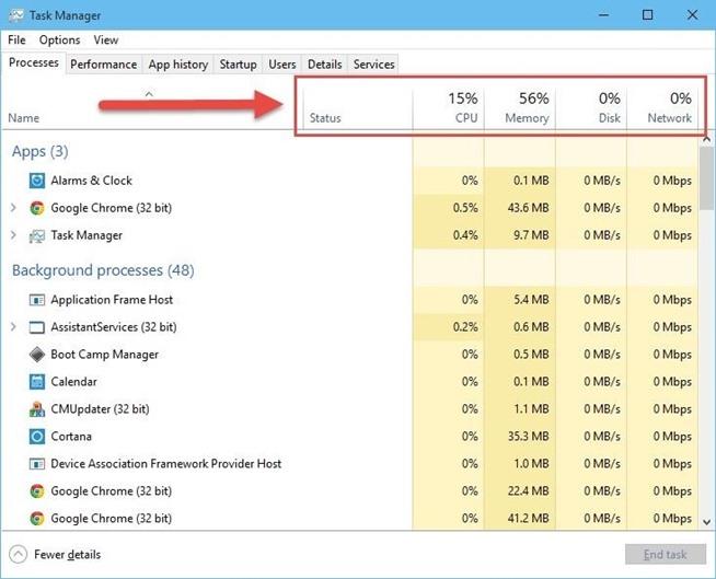 Cara Menggunakan Task Manager Windows 10 Ofamni