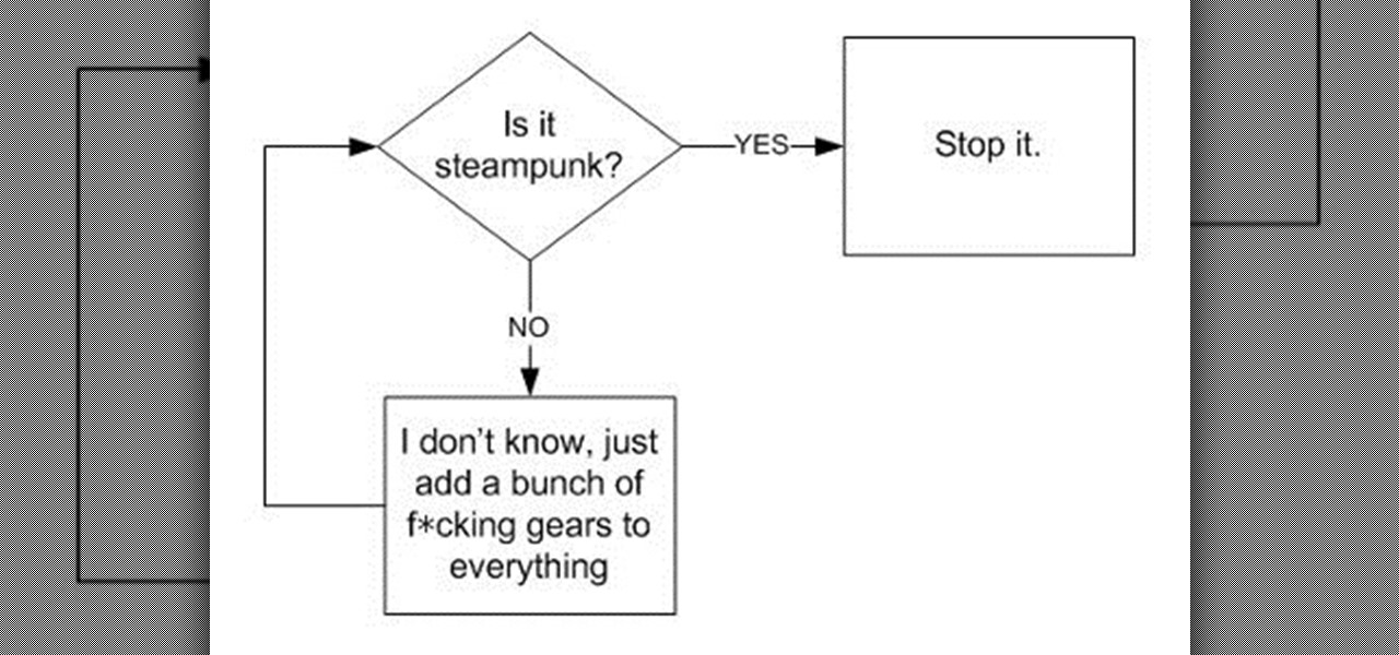 Flow Chart to Make Something Steampunk