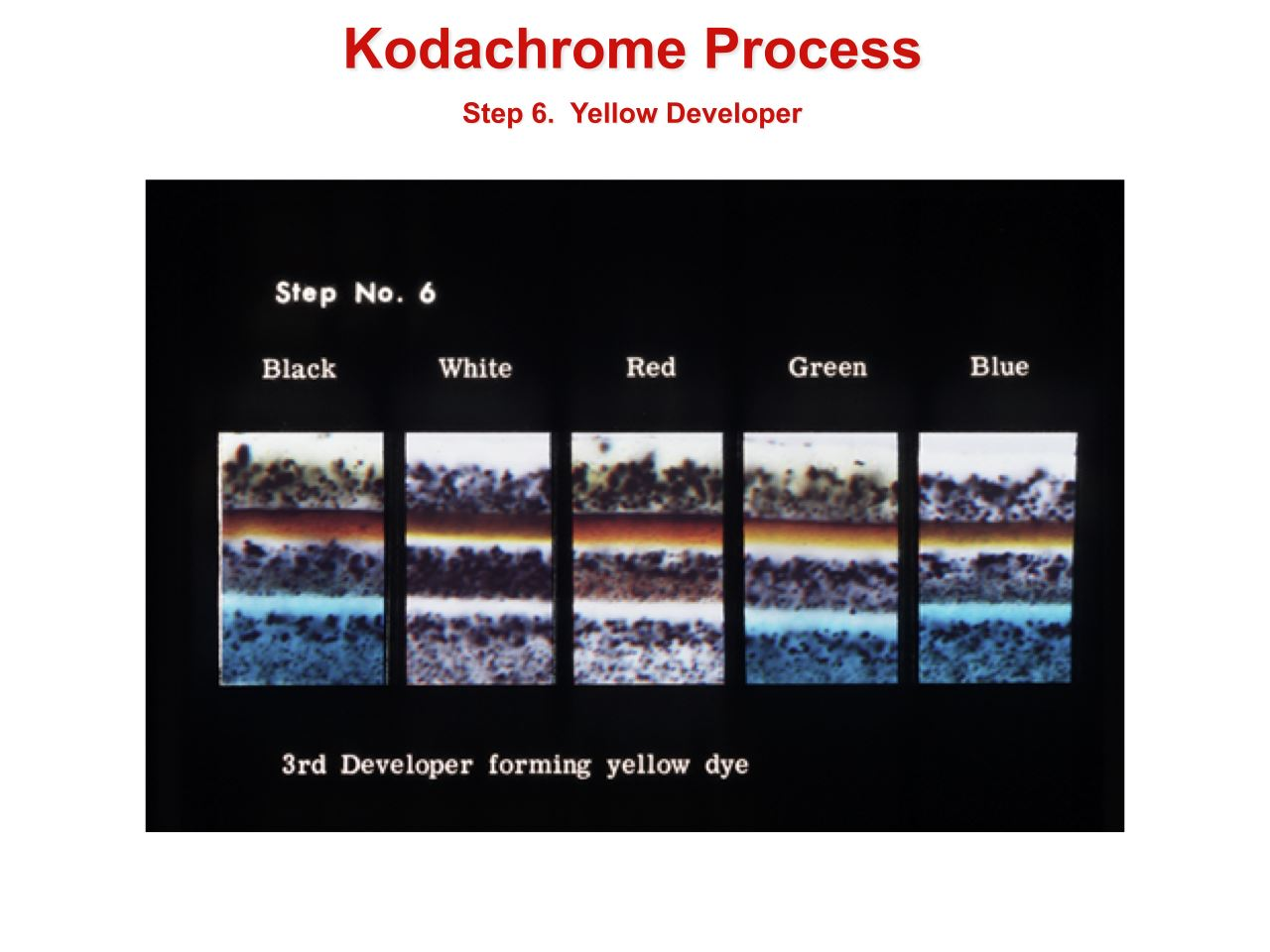 How to Develop Kodachrome Film (B&W Hand Processing & Kodak's K-14 Process)