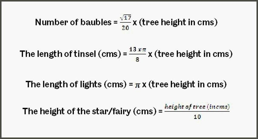 How to Make Your Decorated Christmas Tree Mathematically Perfect