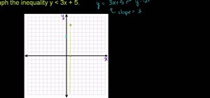 Graph linear inequalities in two variables in algebra