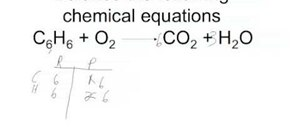 Balance chemical equations the right way