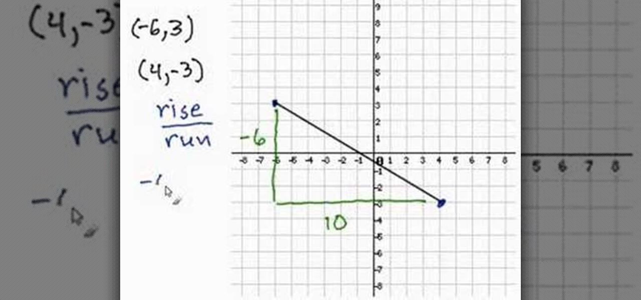 Drawing Lines With Given Slopes : How to find the slope given points « math