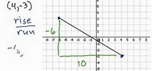 Find the slope given 2 points