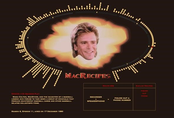 MacRecipes Catalogs All 313 of MacGyver's DIY Hacks