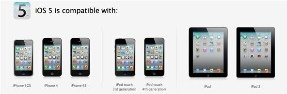 How to Upgrade Your Old iPhone or iPod touch to iOS 5