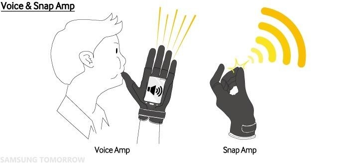 Samsung Introduces Its Latest Wearable Tech: Samsung Fingers