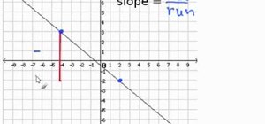 Find the slope, given a graph
