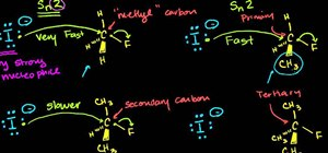 Work with steric hindrance in organic chemistry