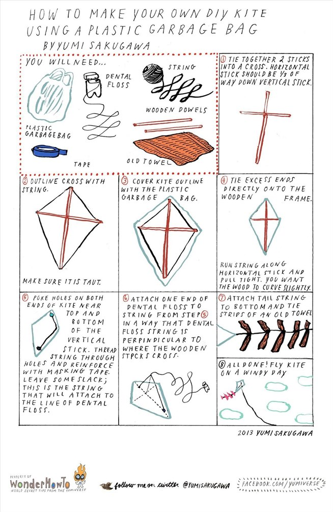 Box Kite Plans Instructions