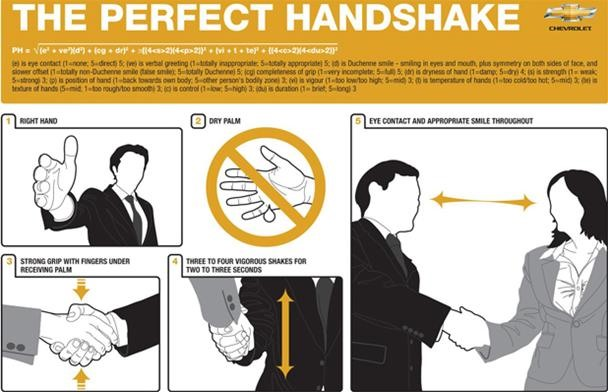 The Scientific Formula for the Perfect Handshake