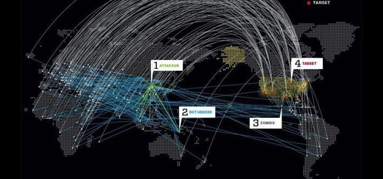 [Image: become-elite-hacker-part-3-easy-ddos.1280x600.jpg]