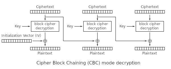 CryptoBirdv2 / Hasher.py