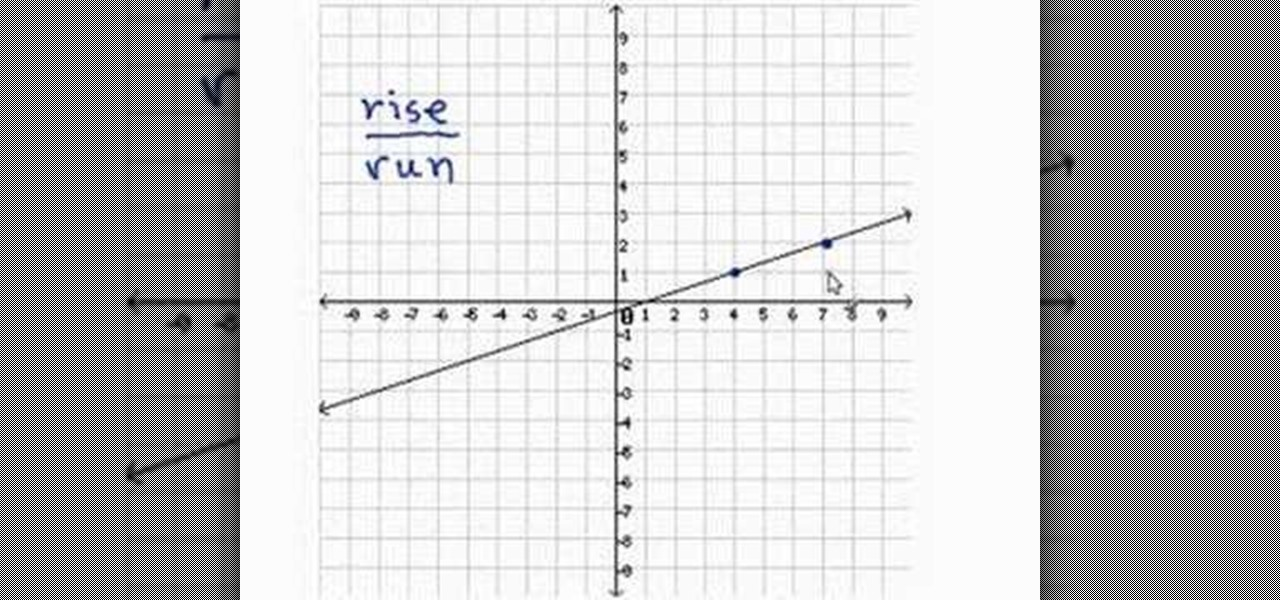 how to find median of slope given
