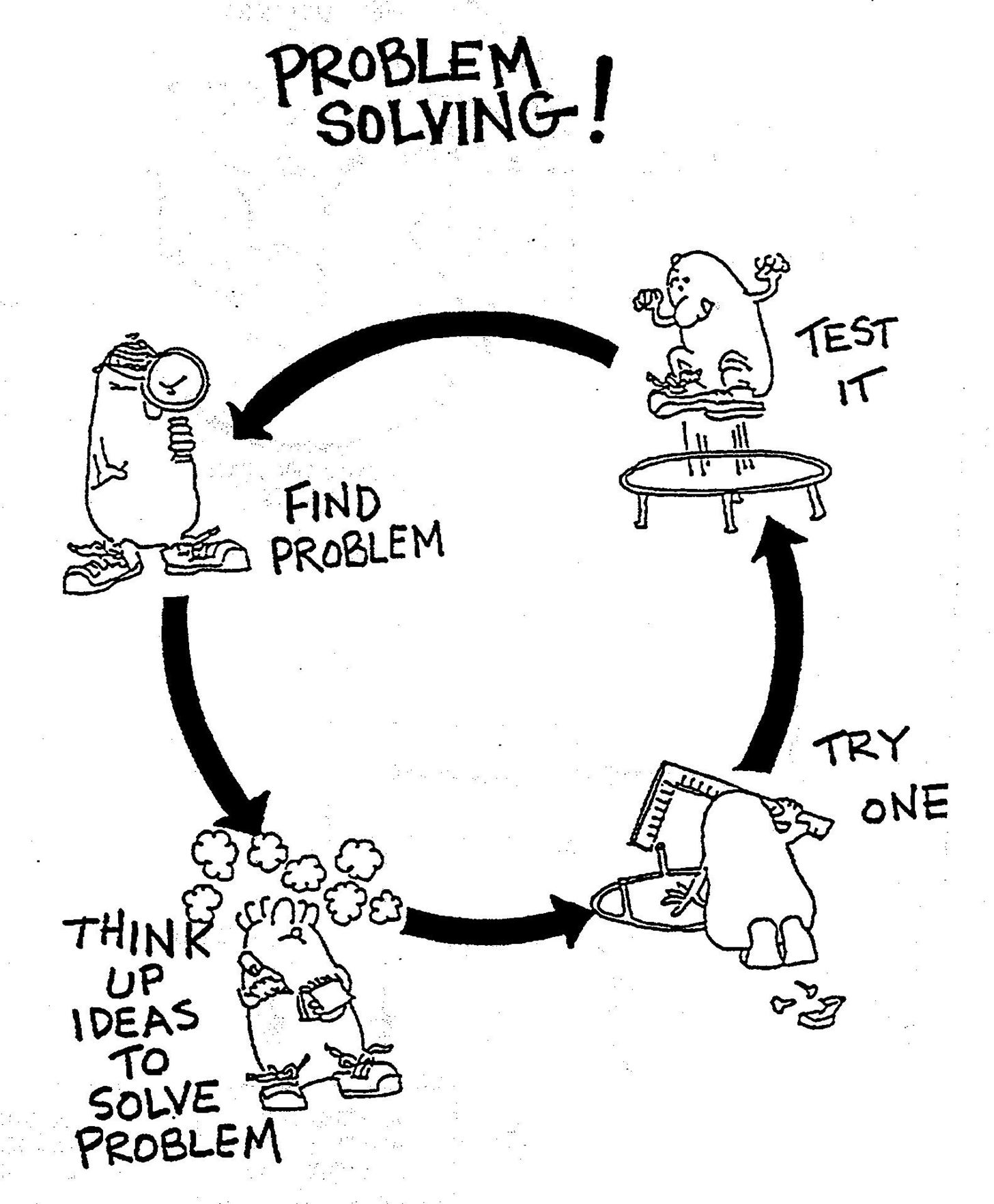 Problem Solving Is an Essential Hacker Skill