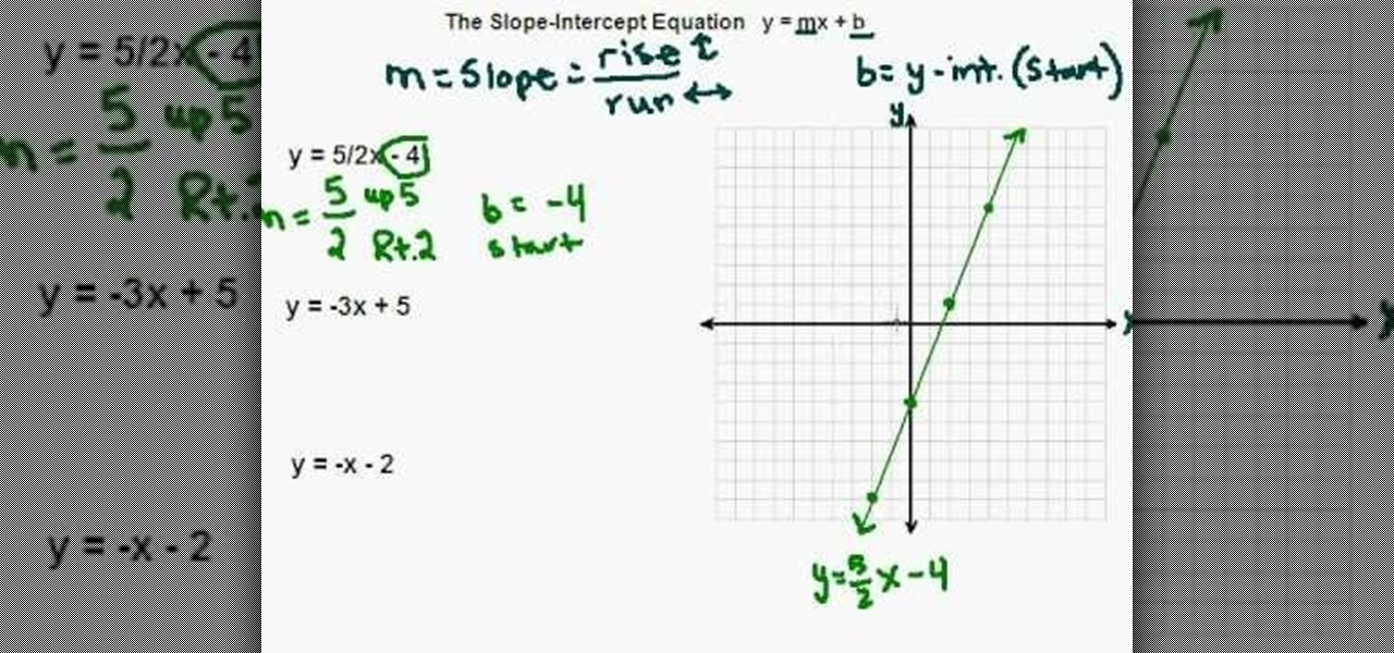 How To Graph A Linear Equation Using Slope Intercept Form Math