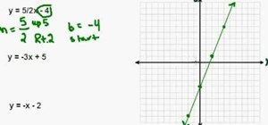 Graph a linear equation using slope-intercept form