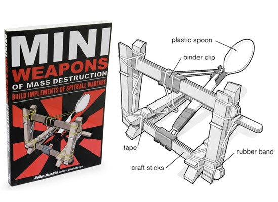 SUBMIT: Your Favorite Completed DIY Project by August 8th. WIN: How-To Book, Mini Weapons of Mass Destruction [Closed]